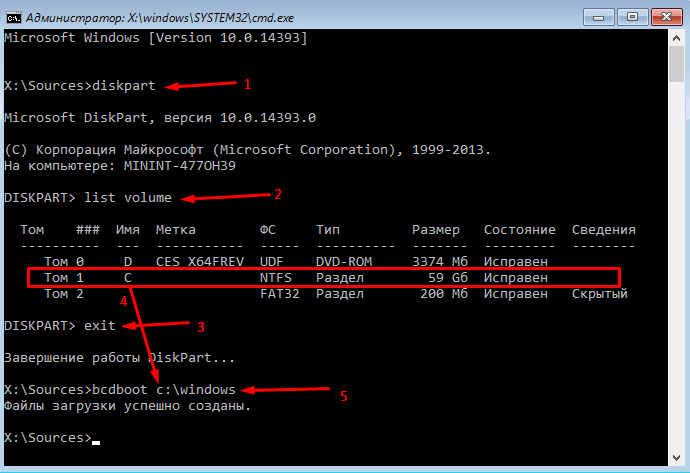 Как восстановить загрузчик Windows 10, несколько способов