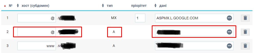 Настройка нескольких DKIM и SPF записей для домена