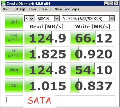 Сравнение SATA vs SAS vs SSD, просто так